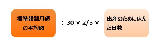 出産手当金の給付額の計算式