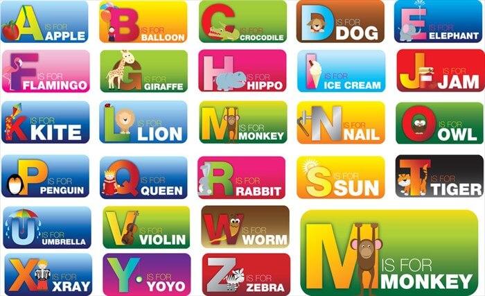 フォニックス英語発音の学習にアルファベット表がおすすめでない理由